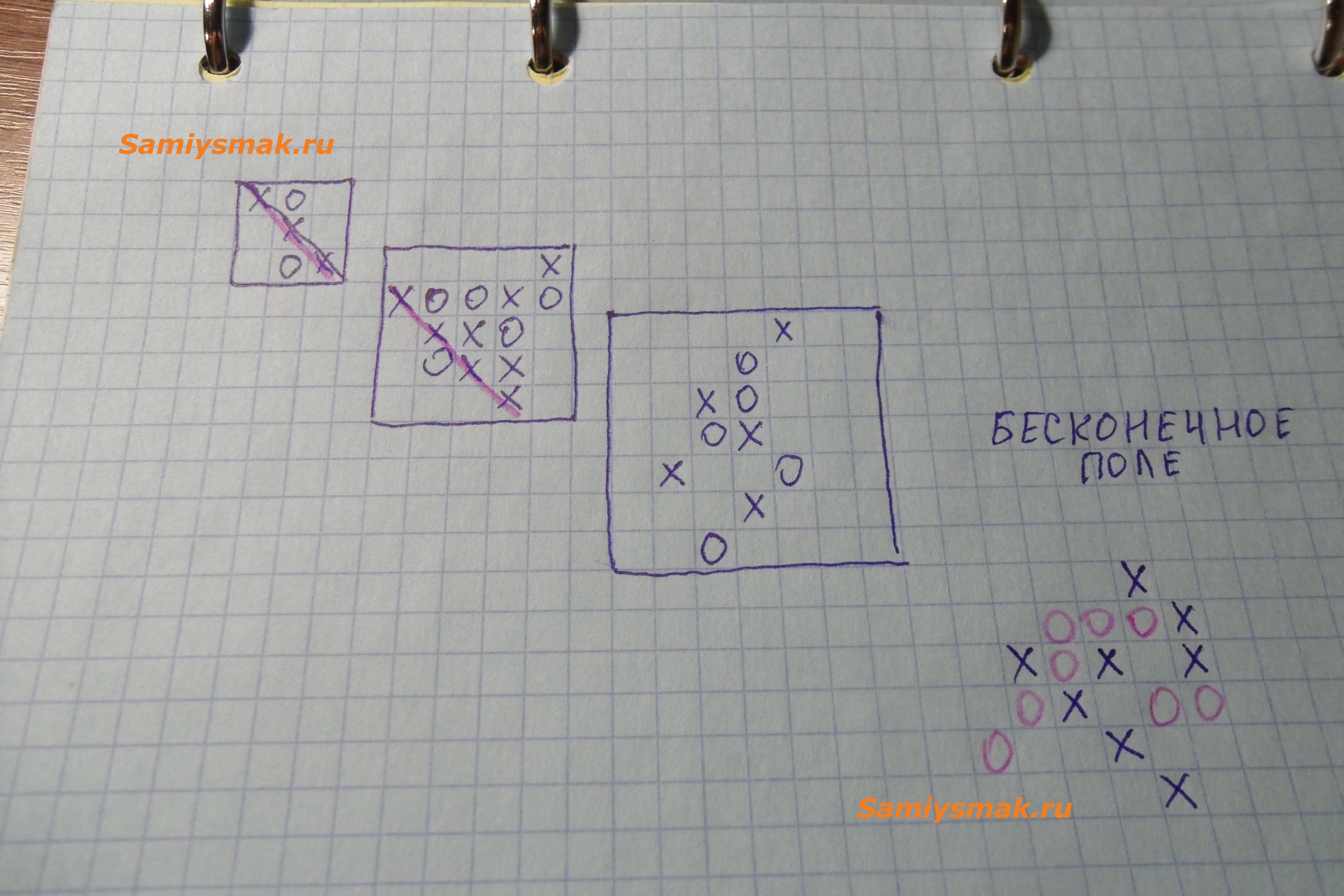 Игра на бумаге крестики нолики